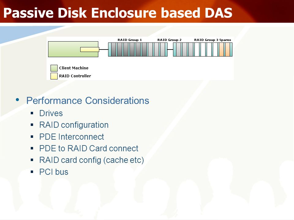 Passive Disk Enclosure based DAS Performance Considerations Drives RAID configuration PDE Interconnect PDE to RAID Card connect RAID card config (cache etc) PCI bus