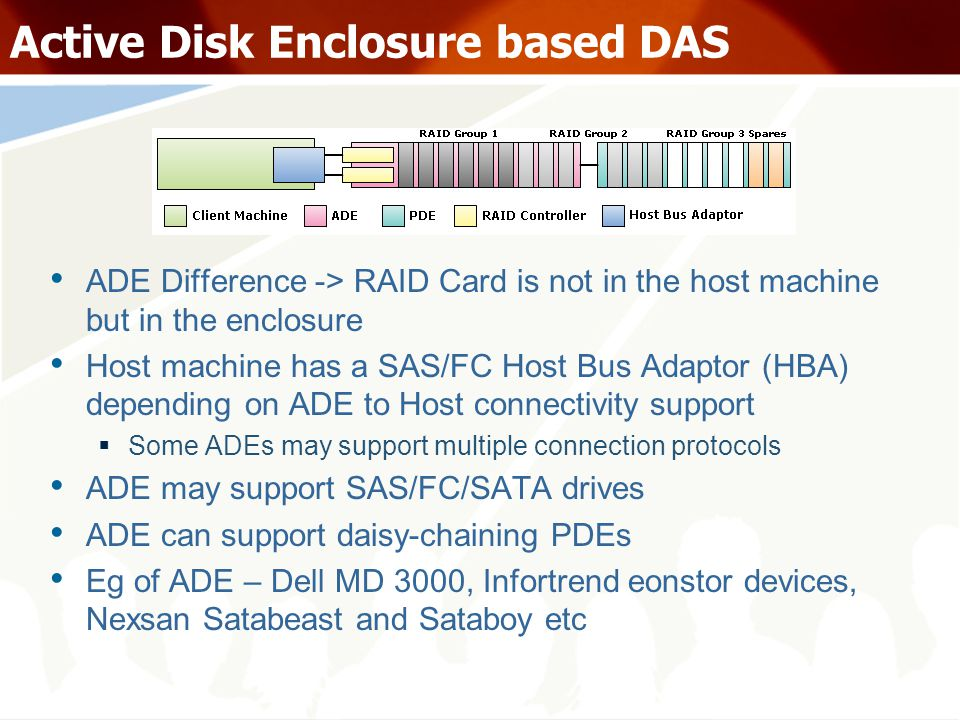 Active Disk Enclosure based DAS ADE Difference -> RAID Card is not in the host machine but in the enclosure Host machine has a SAS/FC Host Bus Adaptor (HBA) depending on ADE to Host connectivity support Some ADEs may support multiple connection protocols ADE may support SAS/FC/SATA drives ADE can support daisy-chaining PDEs Eg of ADE – Dell MD 3000, Infortrend eonstor devices, Nexsan Satabeast and Sataboy etc