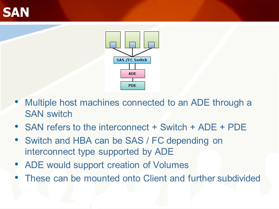 SAN Multiple host machines connected to an ADE through a SAN switch SAN refers to the interconnect + Switch + ADE + PDE Switch and HBA can be SAS / FC depending on interconnect type supported by ADE ADE would support creation of Volumes These can be mounted onto Client and further subdivided