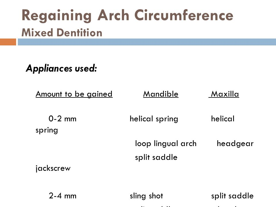 Regaining Arch Circumference Mixed Dentition Appliances used: Amount to be gained Mandible Maxilla 0-2 mm helical spring helical spring loop lingual a