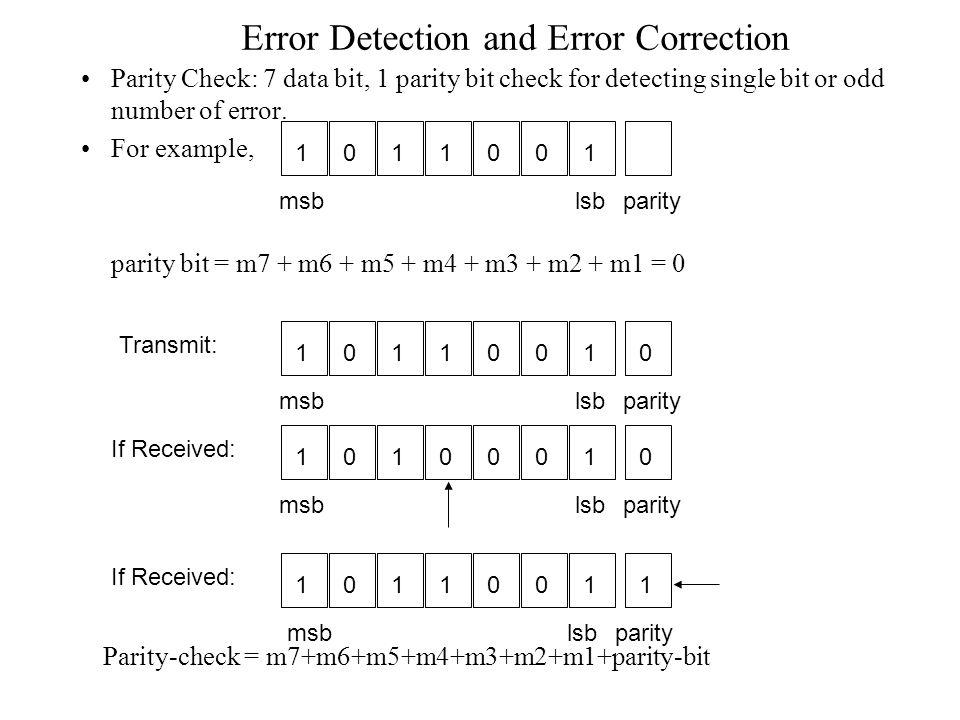 Error Detection and Error Correction msblsbparity 1011001 msblsbparity 10110010 Transmit: msblsbparity 10100010 If Received: msblsbparity 10110011 If
