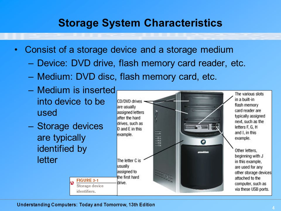 Understanding Computers: Today and Tomorrow, 13th Edition 5 Storage System Characteristics Can be internal, external, or remote Are nonvolatile Usually use random access; can be sequential Logical file representation: The users view of the way data is stored Physical file representation: The actual physical way the data is stored on the storage media as viewed by the computer Storage technologies: –Magnetic (conventional hard drives) –Optical (optical discs) –Electrons (flash memory media)