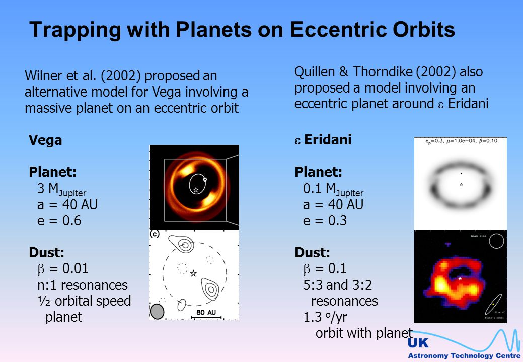 Trapping with Planets on Eccentric Orbits Wilner et al.