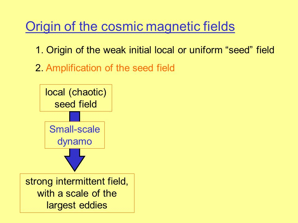 Origin of the cosmic magnetic fields 1. Origin of the weak initial local or uniform seed field 2.