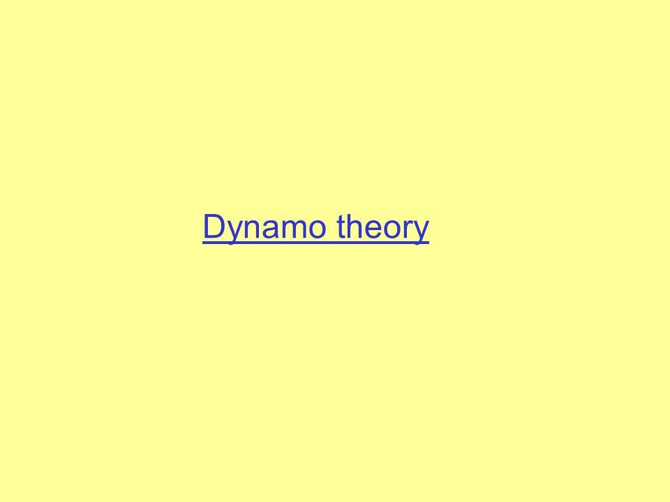 Dynamo theory