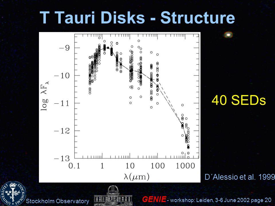 Stockholm Observatory GENIE - workshop: Leiden, 3-6 June 2002 page 20 T Tauri Disks - Structure D´Alessio et al. 1999 40 SEDs