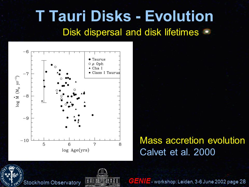 Stockholm Observatory GENIE - workshop: Leiden, 3-6 June 2002 page 28 T Tauri Disks - Evolution Disk dispersal and disk lifetimes Mass accretion evolution Calvet et al.