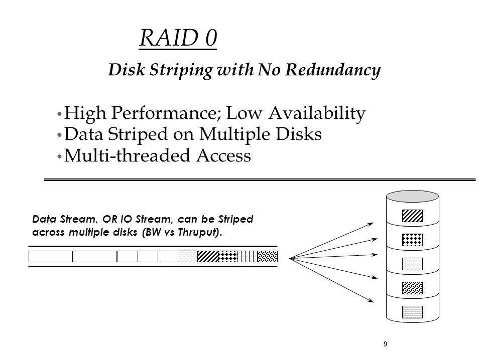 9 Disk Striping with No Redundancy Data Stream, OR IO Stream, can be Striped across multiple disks (BW vs Thruput).
