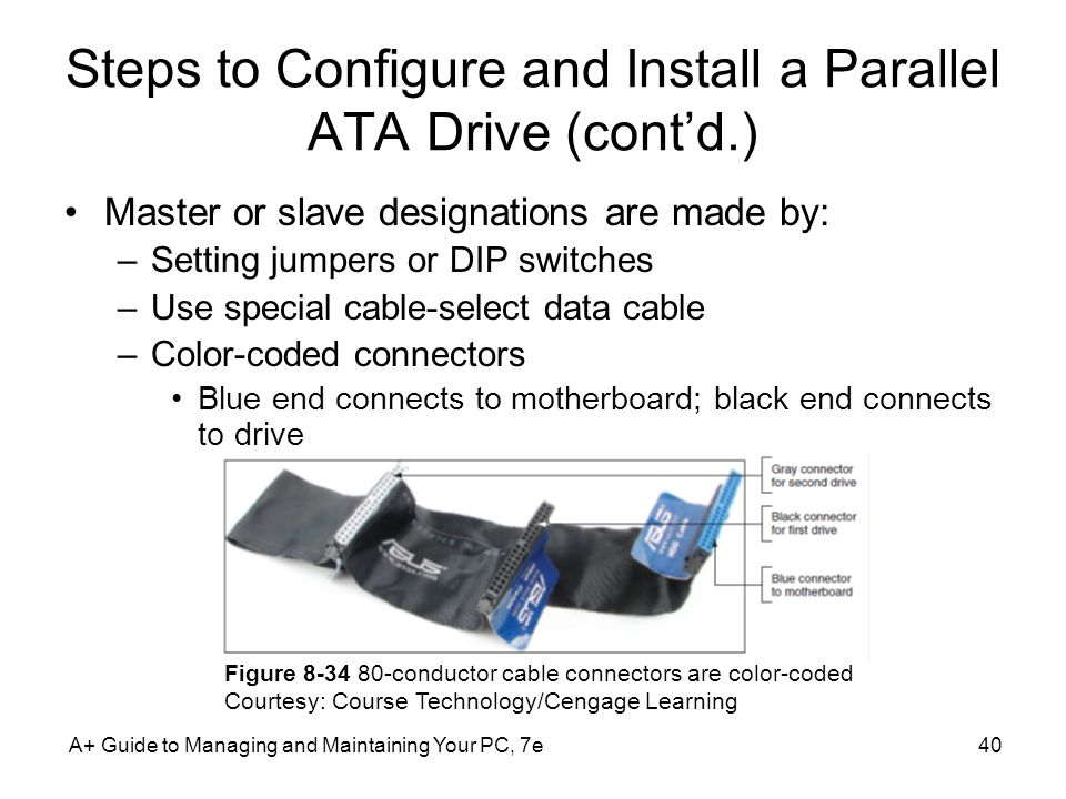 A+ Guide to Managing and Maintaining Your PC, 7e40 Steps to Configure and Install a Parallel ATA Drive (contd.) Master or slave designations are made