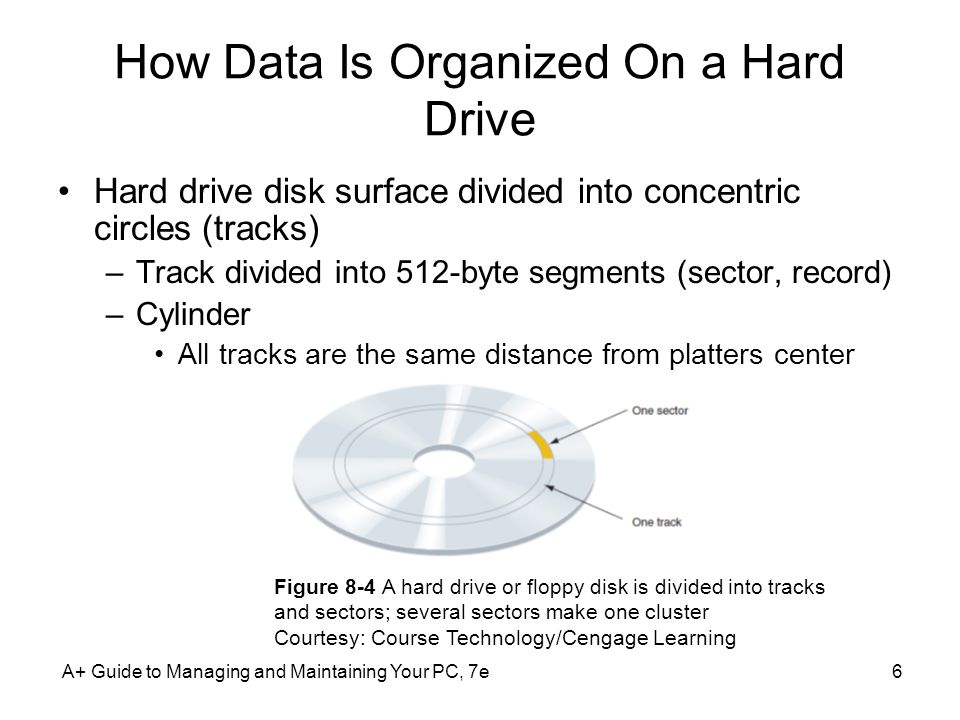 A+ Guide to Managing and Maintaining Your PC, 7e57 Summary Hardware technologies inside the drive –Solid state or magnetic Hard drive disk surface divided into concentric circles (tracks) –Track divided into 512-byte segments (sector, record) Current internal hard drives methods –Parallel ATA (PATA), Serial ATA (SATA), SCSI External hard drive methods –External SATA (eSATA), SCSI, FireWire, USB, Fibre Channel