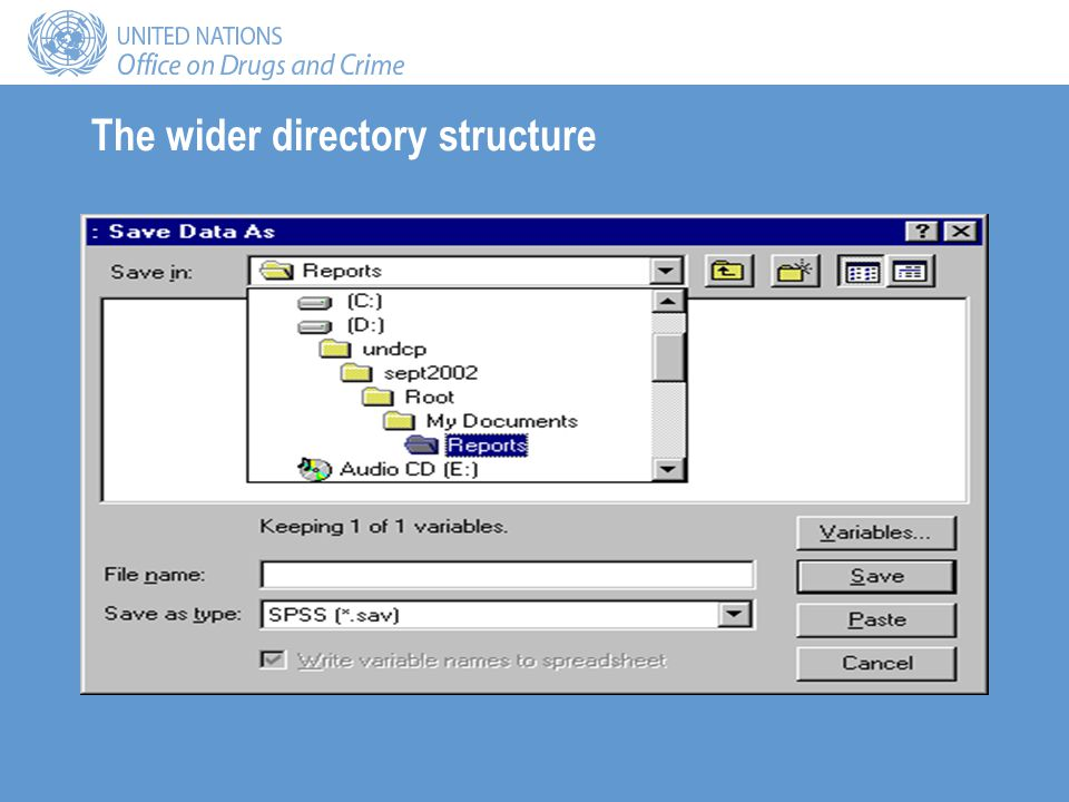 The wider directory structure