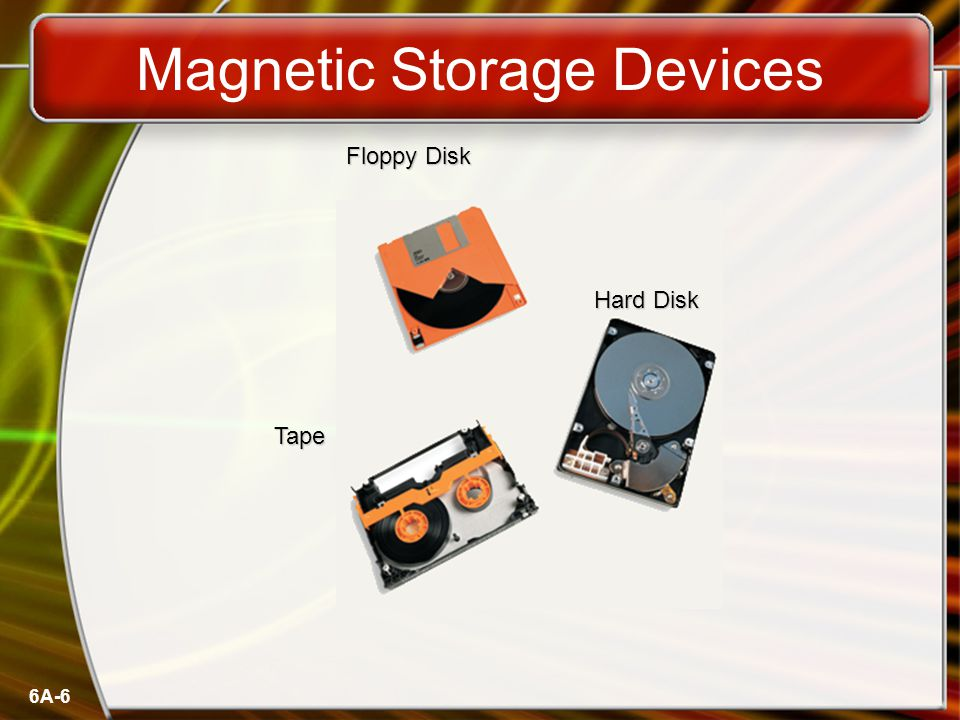 6A-7 Magnetic Storage Devices Data storage and retrieval –Media is covered with iron oxide –Read/write head is a magnet –Magnet writes charges on the media Positive charge is a 1 Negative charge is a 0 –Magnet reads charges –Drive converts charges into binary