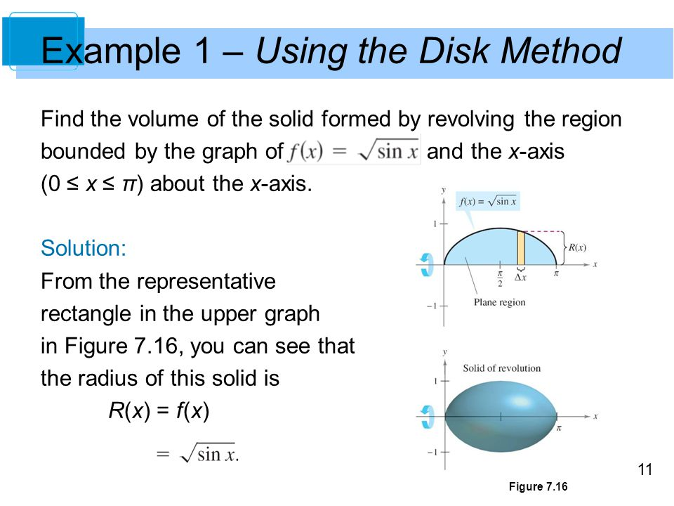 11 Example 1 – Using the Disk Method Find the volume of the solid formed by revolving the region bounded by the graph of and the x-axis (0 x π) about