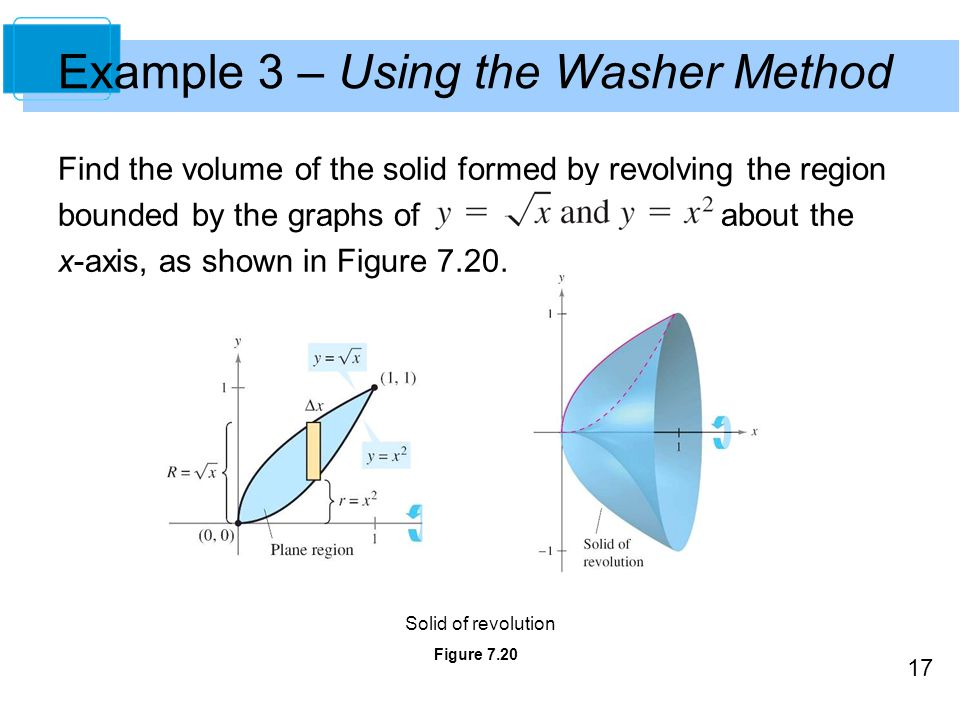 17 Example 3 – Using the Washer Method Find the volume of the solid formed by revolving the region bounded by the graphs of about the x-axis, as shown