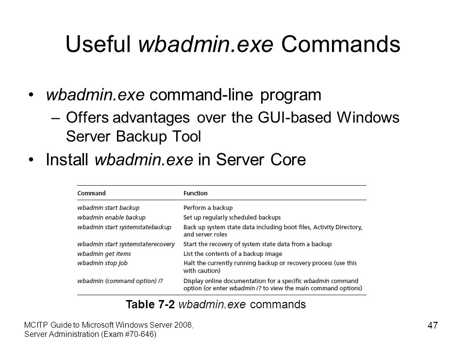 Useful wbadmin.exe Commands wbadmin.exe command-line program –Offers advantages over the GUI-based Windows Server Backup Tool Install wbadmin.exe in S