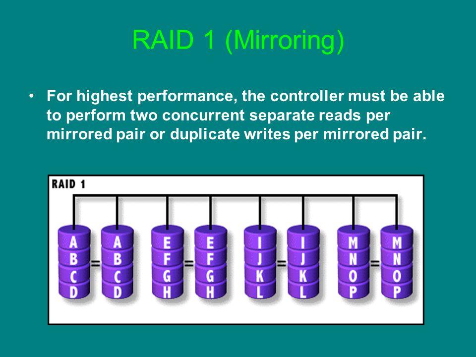 RAID 0+1(Mirrored Striping) High data transfer performance.