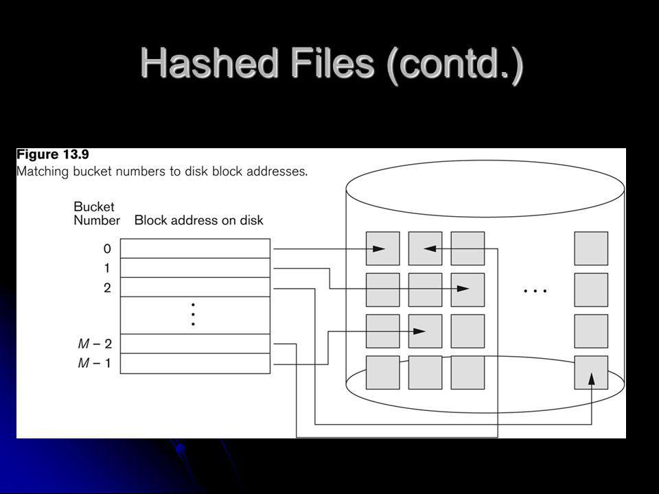 Hashed Files (contd.)