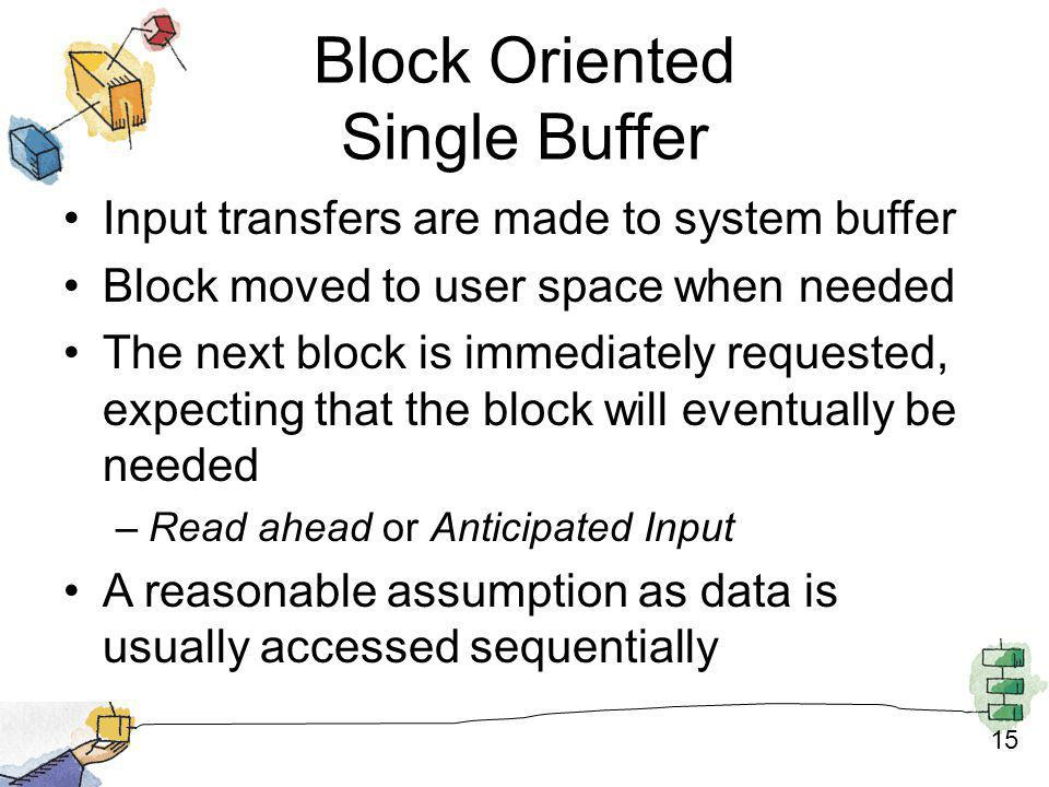 15 Block Oriented Single Buffer Input transfers are made to system buffer Block moved to user space when needed The next block is immediately requeste