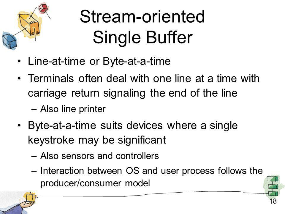 18 Stream-oriented Single Buffer Line-at-time or Byte-at-a-time Terminals often deal with one line at a time with carriage return signaling the end of