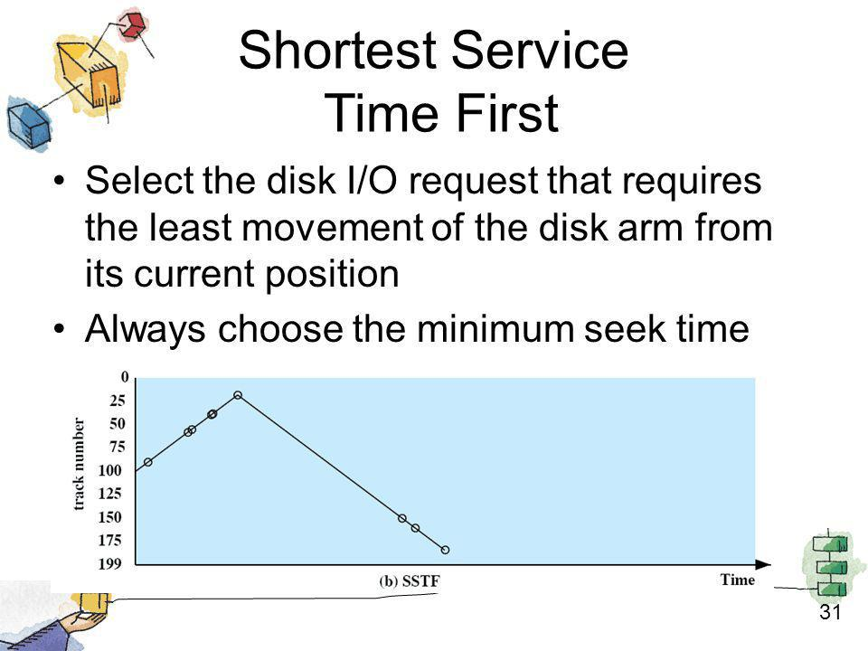 31 Shortest Service Time First Select the disk I/O request that requires the least movement of the disk arm from its current position Always choose th