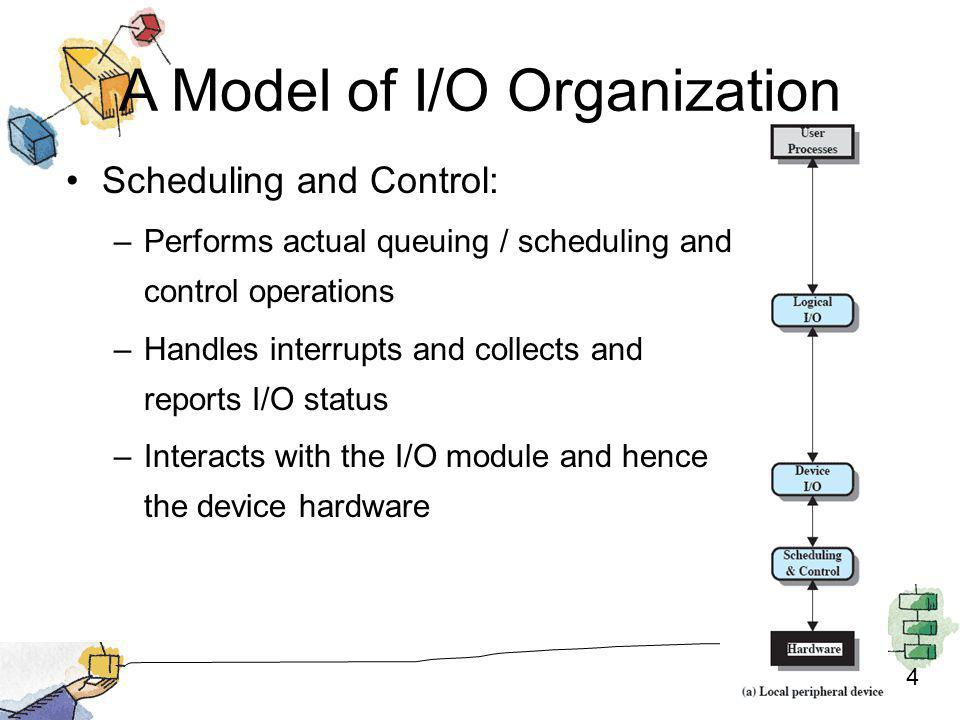 4 A Model of I/O Organization Scheduling and Control: –Performs actual queuing / scheduling and control operations –Handles interrupts and collects an