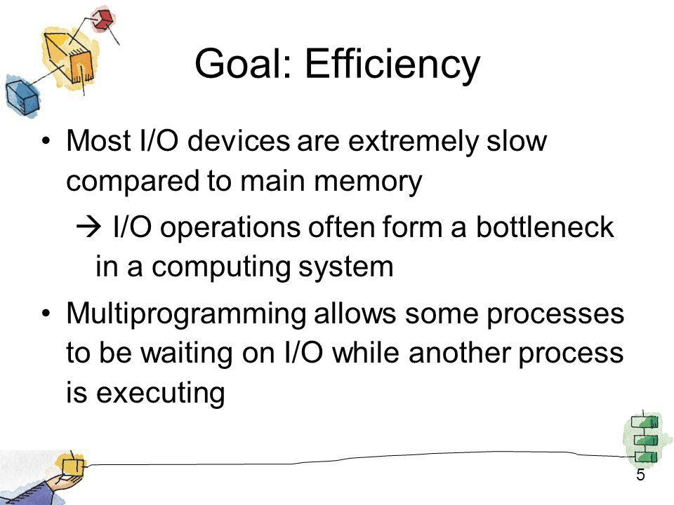 5 Goal: Efficiency Most I/O devices are extremely slow compared to main memory I/O operations often form a bottleneck in a computing system Multiprogr