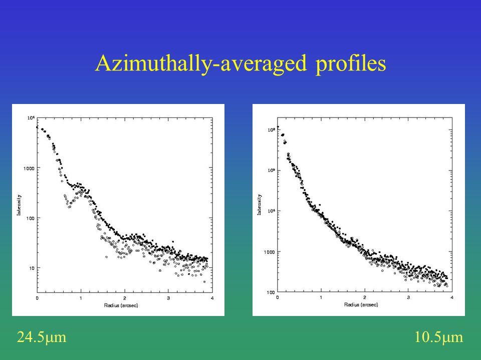 Azimuthally-averaged profiles 24.5 m10.5 m