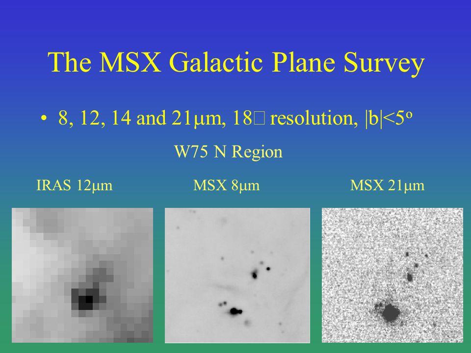 The MSX Galactic Plane Survey 8, 12, 14 and 21 m, 18 resolution, |b|<5 o IRAS 12 mMSX 8 mMSX 21 m W75 N Region