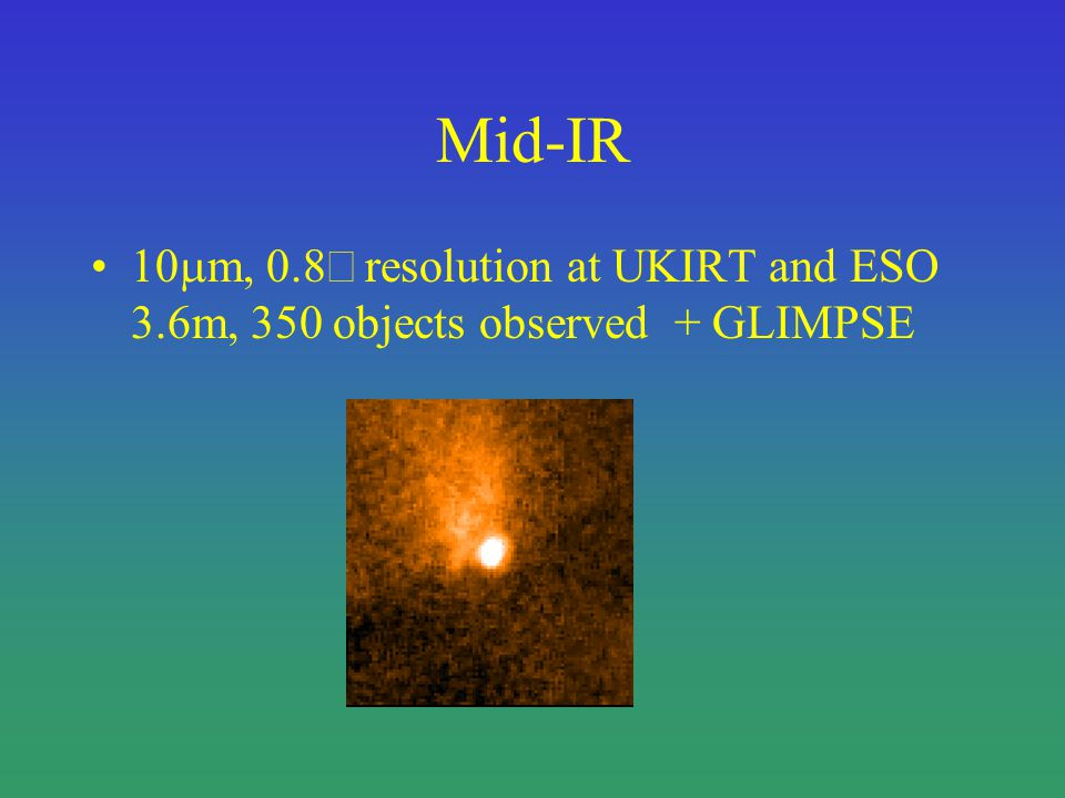 Mid-IR 10 m, 0.8 resolution at UKIRT and ESO 3.6m, 350 objects observed + GLIMPSE