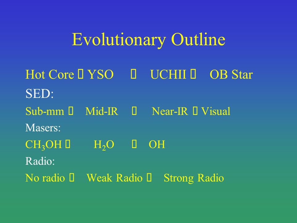 Evolutionary Outline Hot Core YSO UCHII OB Star SED: Sub-mm Mid-IR Near-IR Visual Masers: CH 3 OH H 2 O OH Radio: No radio Weak Radio Strong Radio