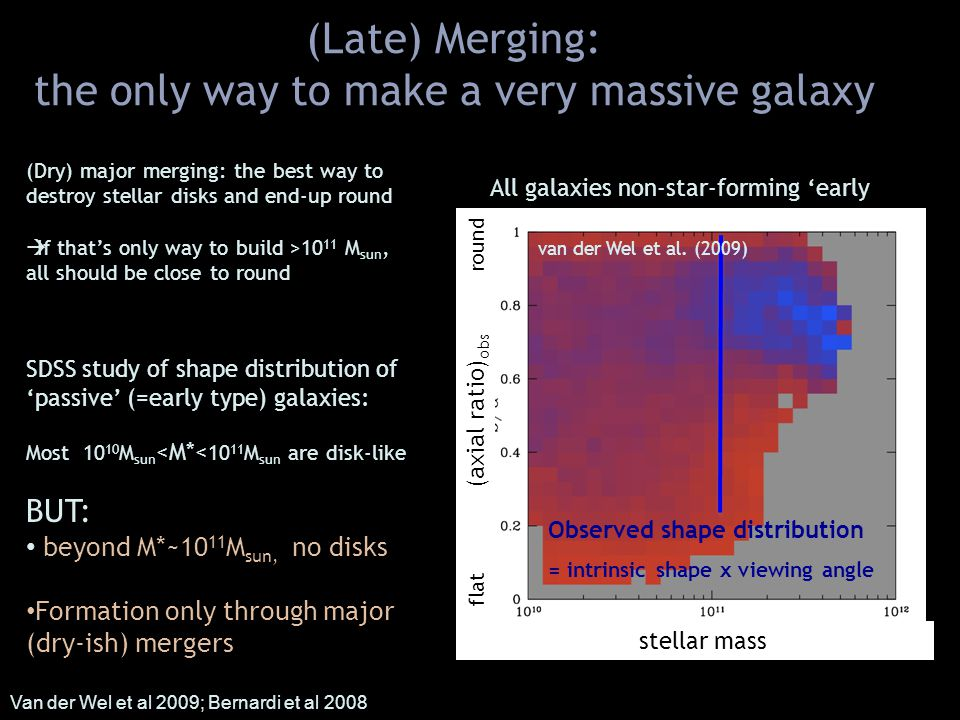 Measuring merger rates Need to estimate: –fraction of galaxies in (different phases of) mergers morphology close pairs as function of redshift, galaxy mass, mass ratio, etc..