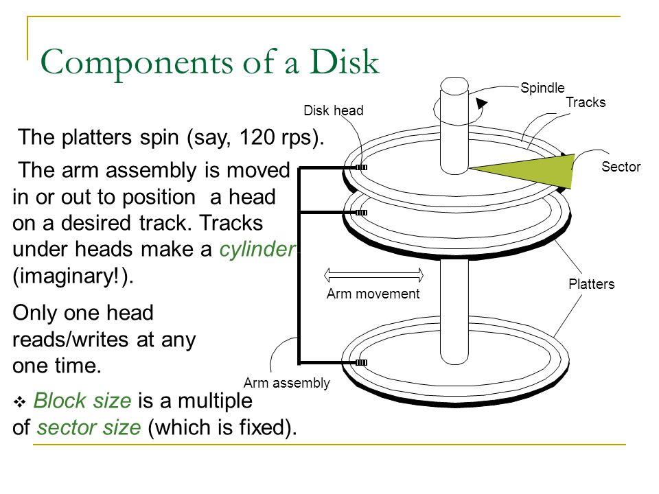 Accessing a Disk Page Time to access (read/write) a disk block: seek time ( moving arms to position disk head on track ) rotational delay ( waiting for block to rotate under head ) transfer time ( actually moving data to/from disk surface ) Seek time and rotational delay dominate.