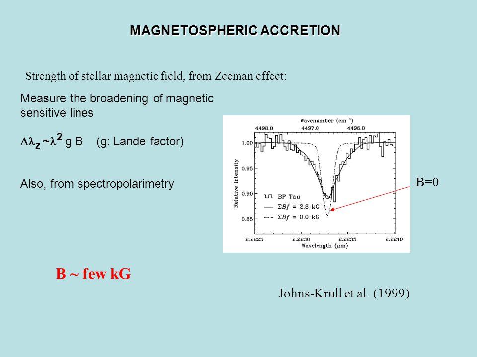 MAGNETOSPHERIC ACCRETION Strength of stellar magnetic field, from Zeeman effect: B=0 Johns-Krull et al.