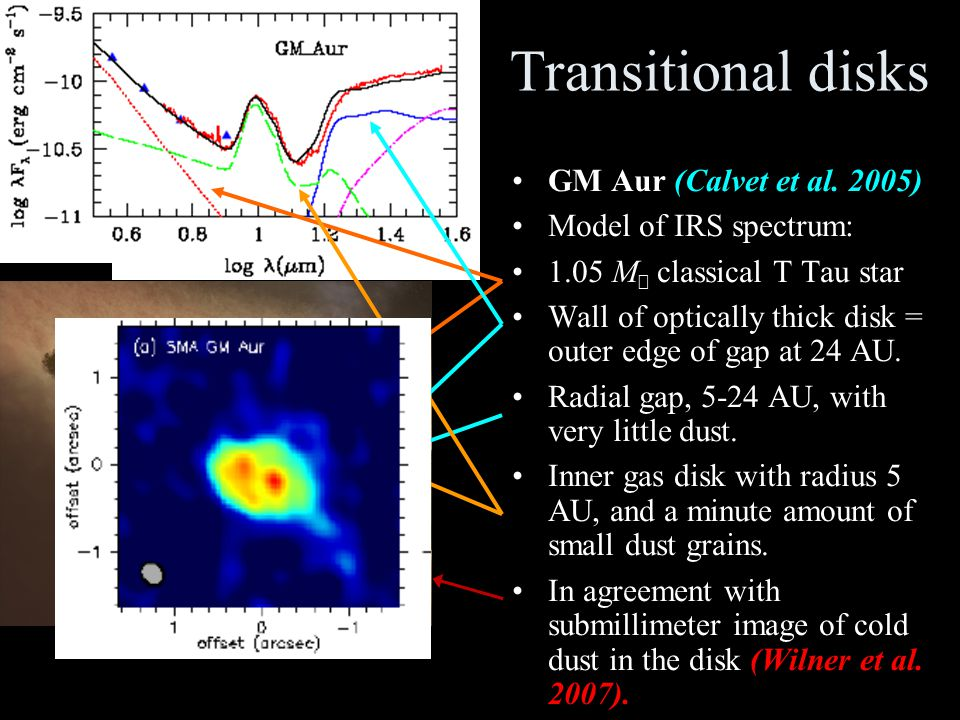GM Aur (Calvet et al.