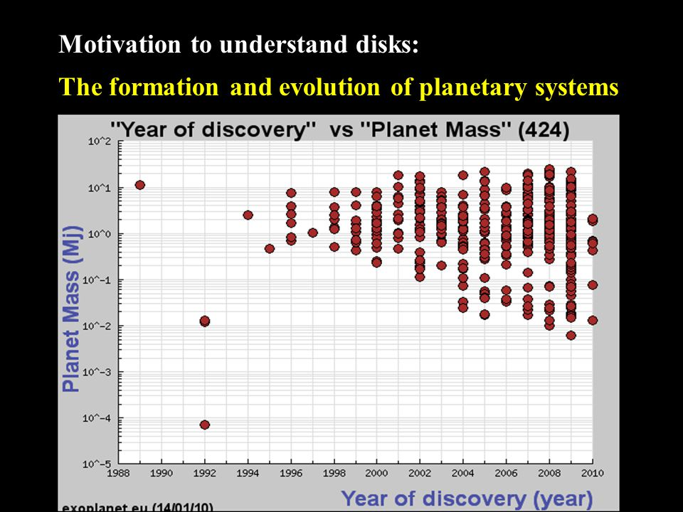 Lifetimes of Primordial Disks Plotted are the fraction of stars in clusters with primordial disks traced by Hα excess and/or Spitzer IRAC infrared excess All stars: τ ~ 2.5 Myr High mass stars (>1.3 Msun) τ ~ 1 Myr Brown dwarfs (<0.08 Msun) τ ~ 3 Myr See also Hernandez+2008, Haisch+2001 Mamajek (2009; arXiv:0906.5011; Subaru meeting on Exoplanets & Disks)
