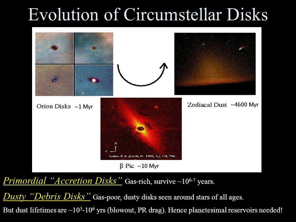 Evolution of Circumstellar Disks Primordial Accretion Disks Gas-rich, survive ~10 6-7 years.