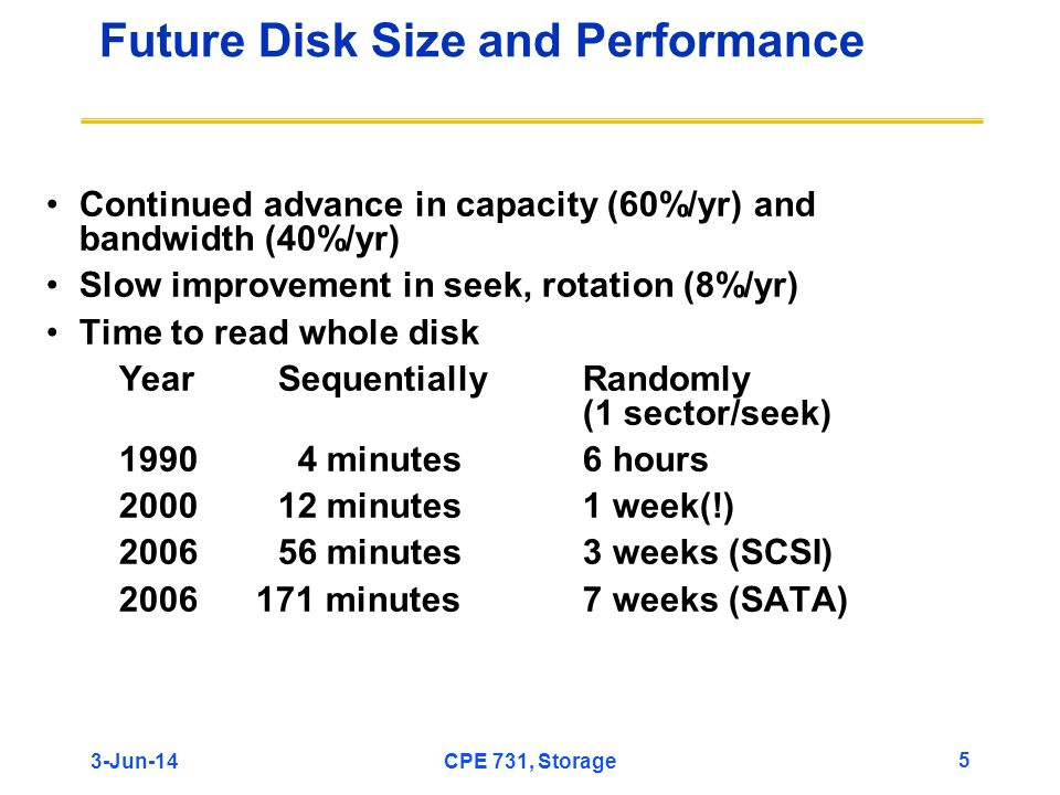 3-Jun-14CPE 731, Storage 5 Future Disk Size and Performance Continued advance in capacity (60%/yr) and bandwidth (40%/yr) Slow improvement in seek, ro