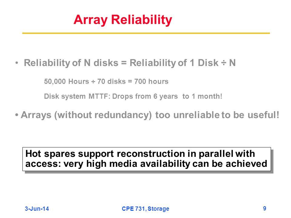 3-Jun-14CPE 731, Storage 9 Array Reliability Reliability of N disks = Reliability of 1 Disk ÷ N 50,000 Hours ÷ 70 disks = 700 hours Disk system MTTF:
