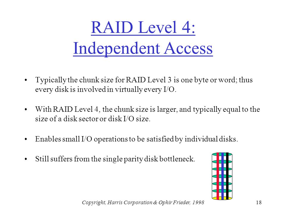 Copyright, Harris Corporation & Ophir Frieder, 199818 RAID Level 4: Independent Access Typically the chunk size for RAID Level 3 is one byte or word; thus every disk is involved in virtually every I/O.