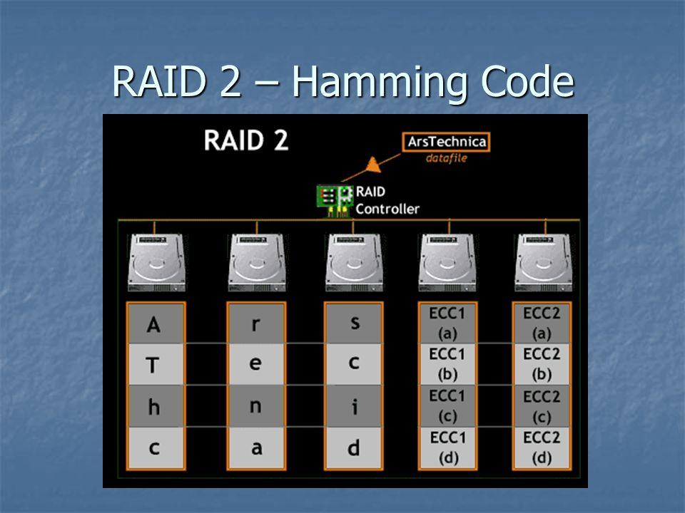 RAID 2 – Hamming Code