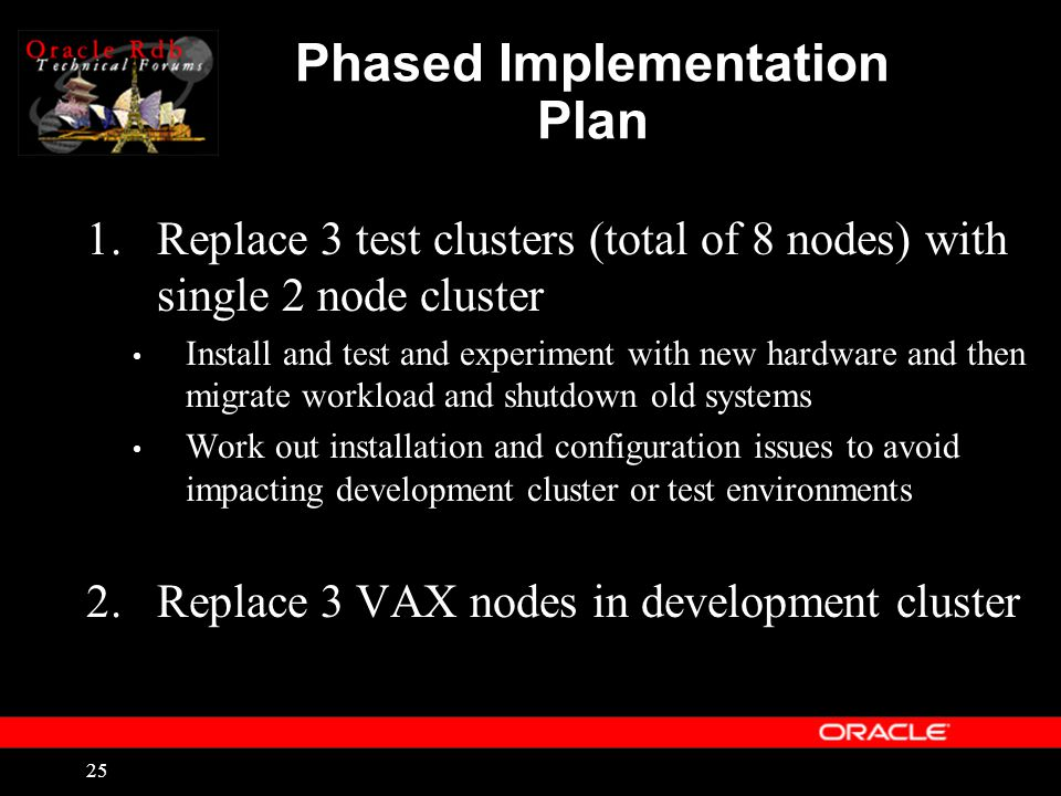 25 Phased Implementation Plan 1.Replace 3 test clusters (total of 8 nodes) with single 2 node cluster Install and test and experiment with new hardware and then migrate workload and shutdown old systems Work out installation and configuration issues to avoid impacting development cluster or test environments 2.Replace 3 VAX nodes in development cluster