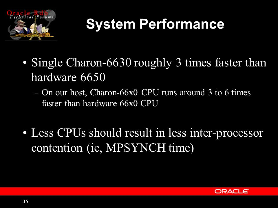 35 System Performance Single Charon-6630 roughly 3 times faster than hardware 6650 – On our host, Charon-66x0 CPU runs around 3 to 6 times faster than hardware 66x0 CPU Less CPUs should result in less inter-processor contention (ie, MPSYNCH time)