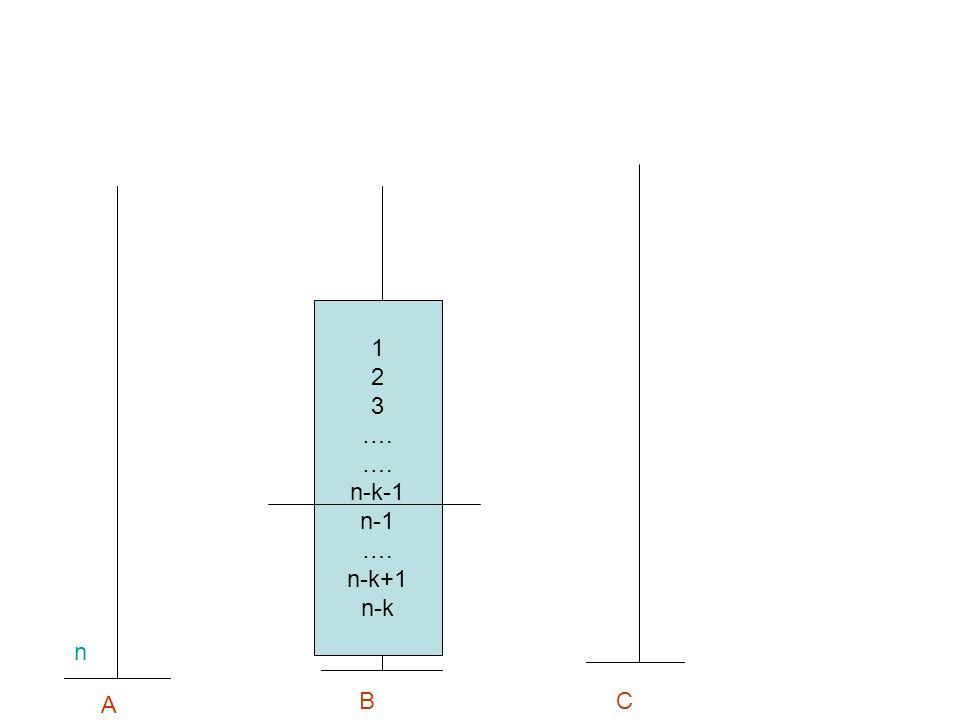 n A C B 1 2 3 …. n-k-1 n-1 …. n-k+1 n-k