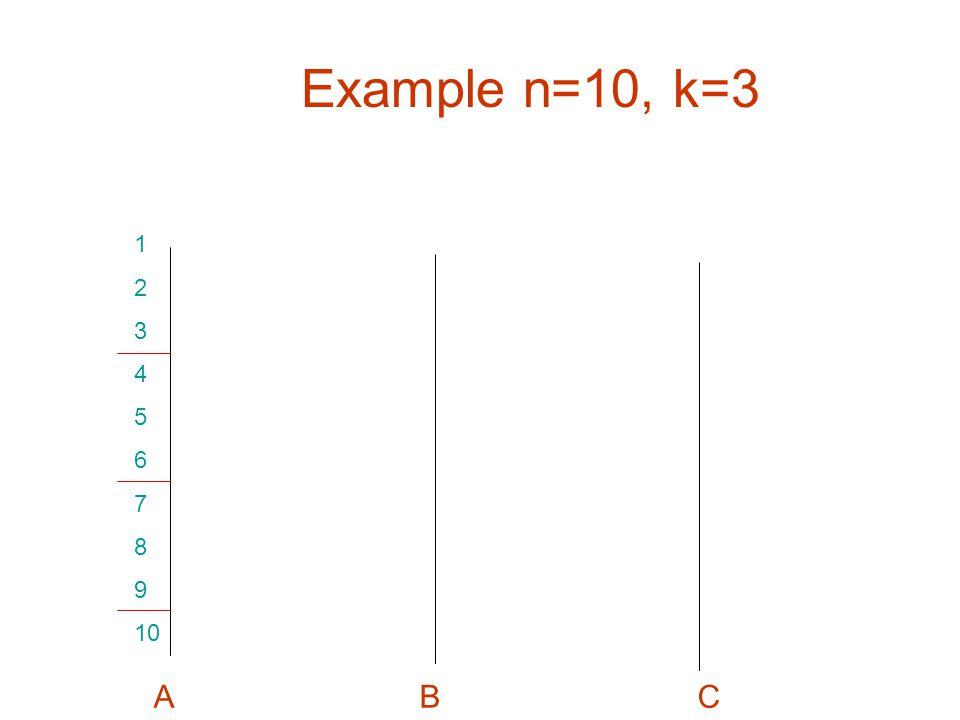 1 2 3 4 5 6 7 8 9 10 Example n=10, k=3 A B C