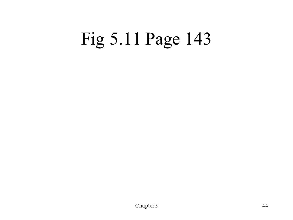 Chapter 544 Fig 5.11 Page 143