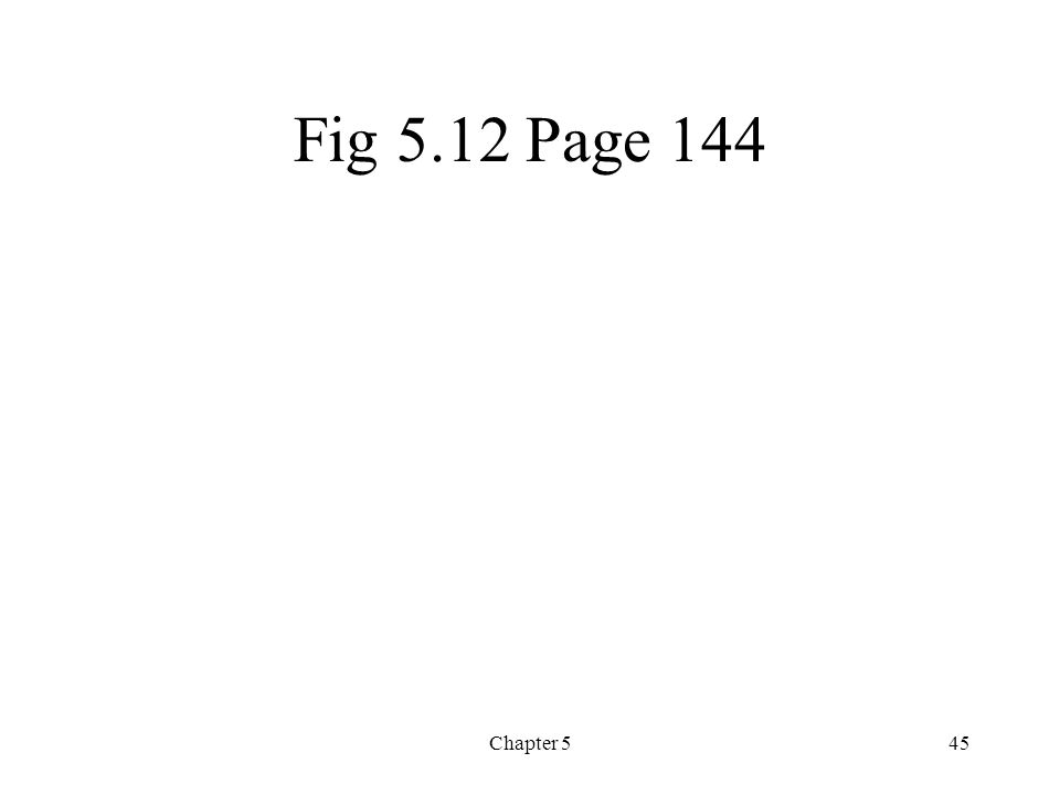 Chapter 545 Fig 5.12 Page 144