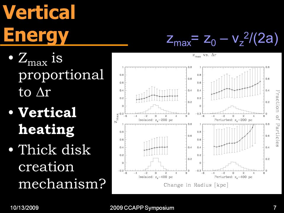 10/13/20092009 CCAPP Symposium7 Vertical Energy z max = z 0 – v z 2 /(2a) Z max is proportional to r Vertical heating Thick disk creation mechanism