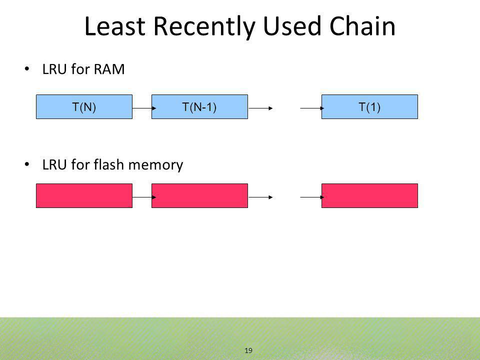 19 Least Recently Used Chain LRU for RAM LRU for flash memory T(N)T(N-1)T(1)
