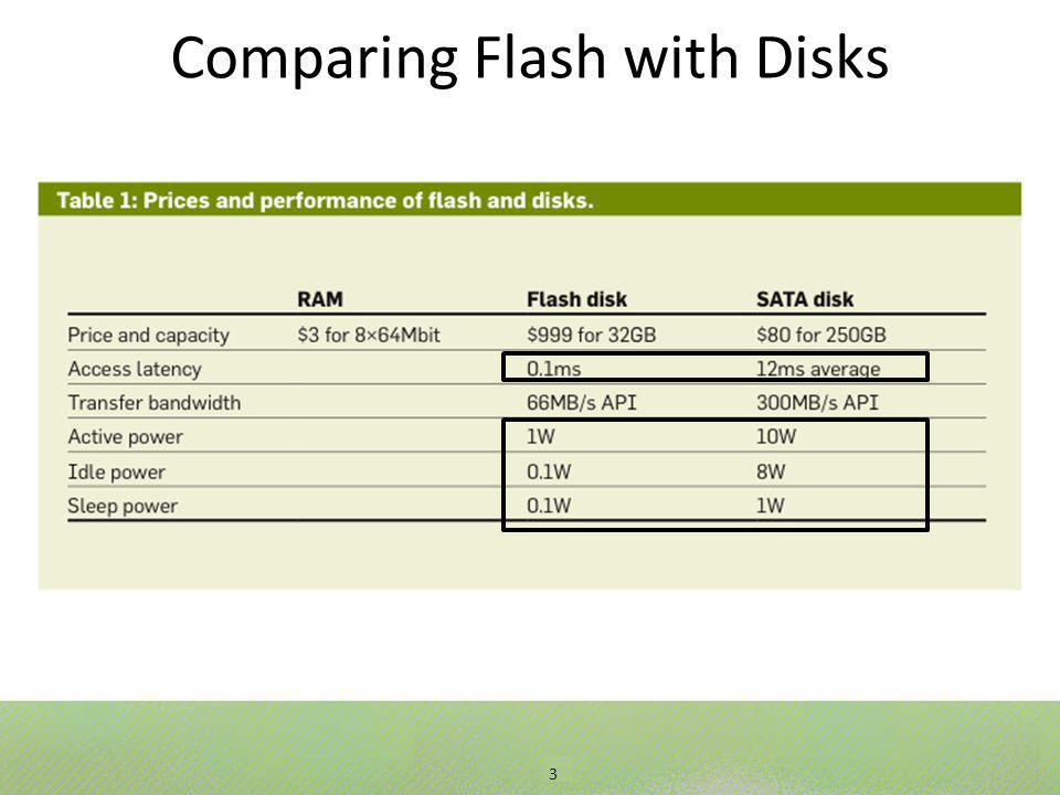 3 Comparing Flash with Disks