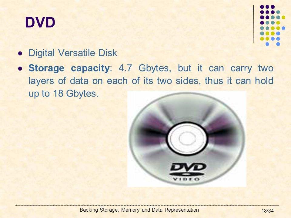 Backing Storage, Memory and Data Representation 13/34 DVD Digital Versatile Disk Storage capacity: 4.7 Gbytes, but it can carry two layers of data on